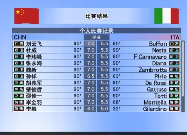 实况足球:职业进化足球6 中文版下载