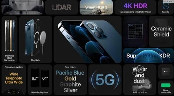 iPhone12四款新机对比 iPhone12新机配置参数一览