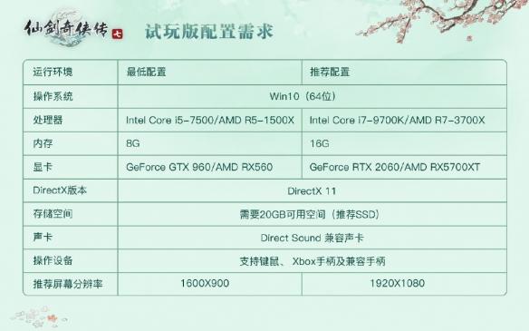 《仙剑奇侠传7》推荐配置RTX2060!1月6号开放预约