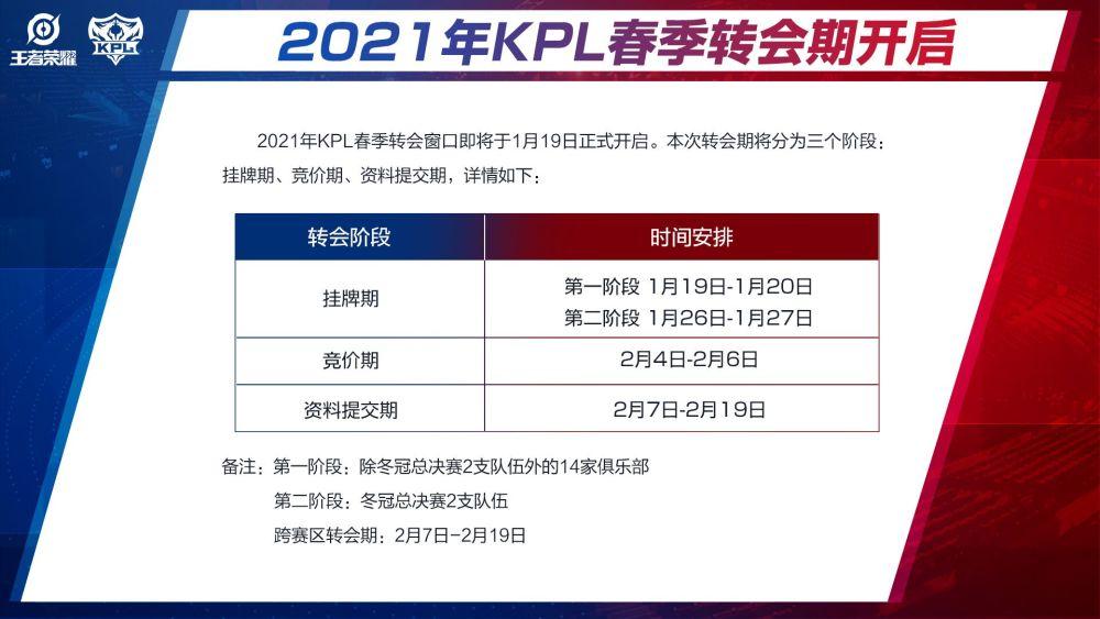 王者荣耀2021KPL春季转会期开启  月光卸任AG主教练一职