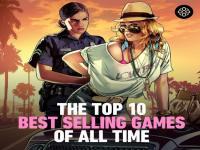 IGN总结史上10大畅销游戏:大镖客2第九、GTA5第三