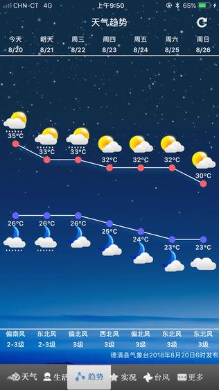 德清气象软件截图0