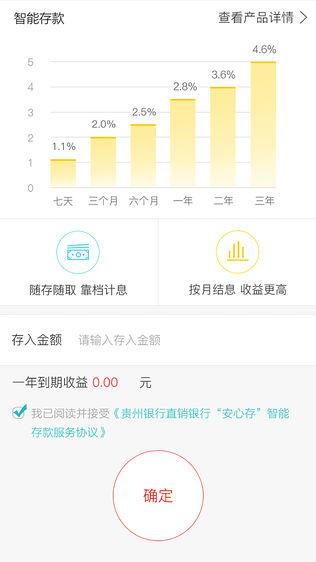 贵州银行直销银行