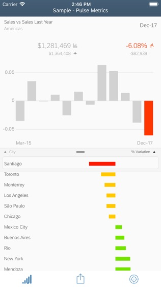 Roambi Analytics软件截图2