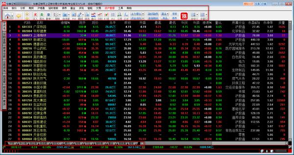 华泰证券网上交易分析系统下载