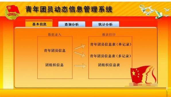 青年团员动态信息管理系统下载