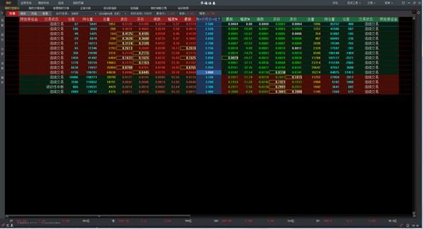 华福证券股票期权专业交易系统下载