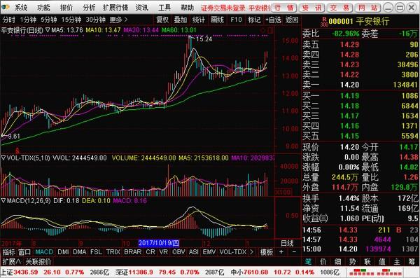 英大证券网上交易融资融券版下载