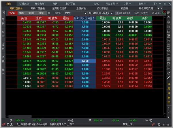 国元证券股票期权交易系统下载