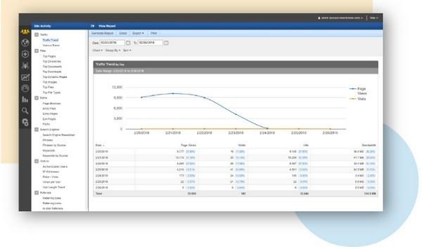 SmarterStats(网站分析SEO工具)下载