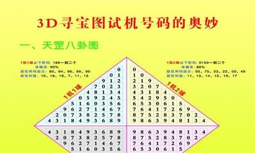 福彩3d太湖钓叟正版APP软件合辑
