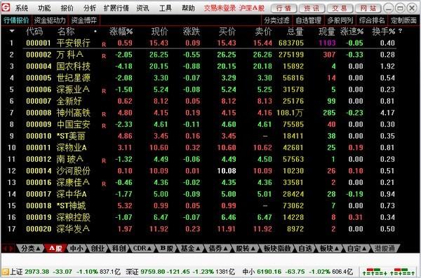 川财证券网上交易系统下载