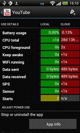 电池校正Battery Stats Plus Pro