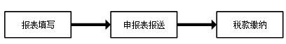 河北省自然人电子税务局扣缴端下载