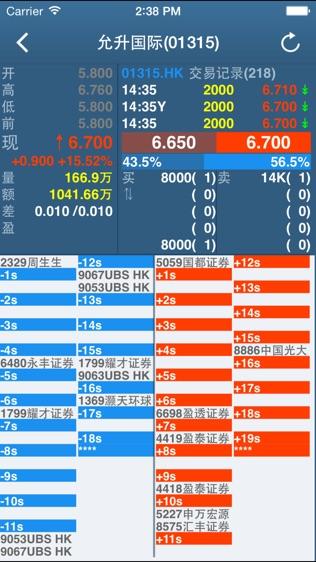 中金香港证券软件截图2