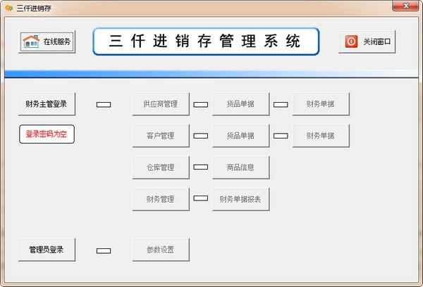 三仟进销存管理系统