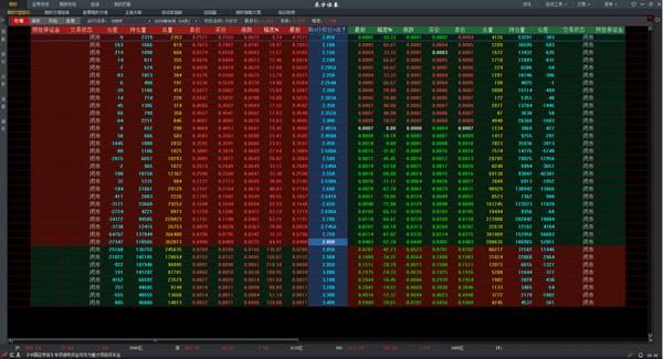 东方证券汇点股票期权行情交易系统