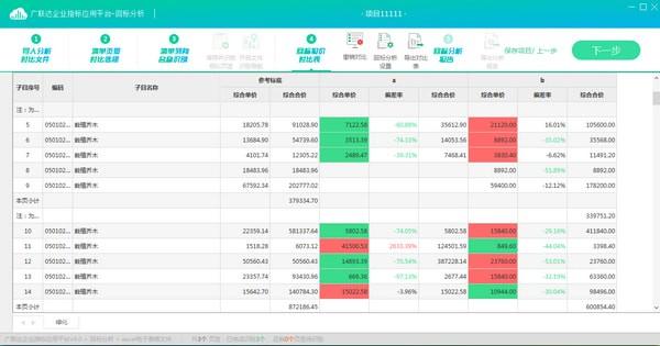 广联达企业指标应用平台