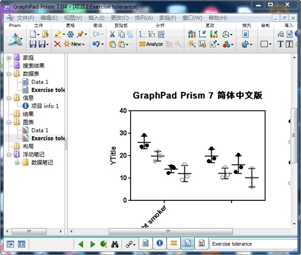 Graphpad Prism(棱镜科研绘图工具)下载