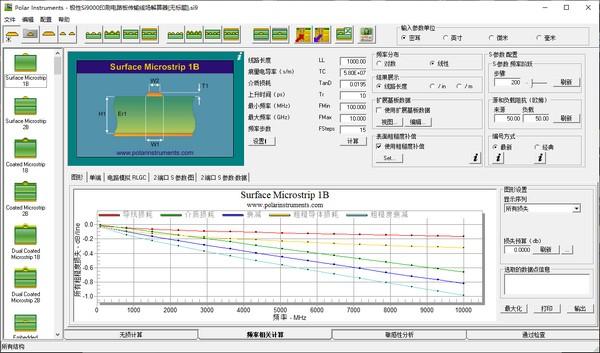 Polar Instruments(PCB阻抗计算器)