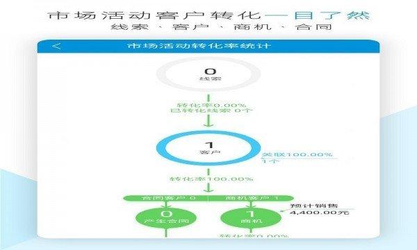 盖亚云CRM软件截图2