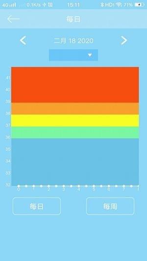 体温测量软件截图2