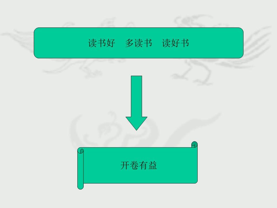 《孙权劝学》PPT课件2下载