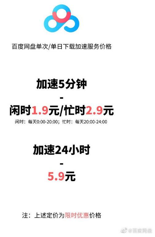 百度网盘(原百度云管家) V7735百度云会员账号-奇享网