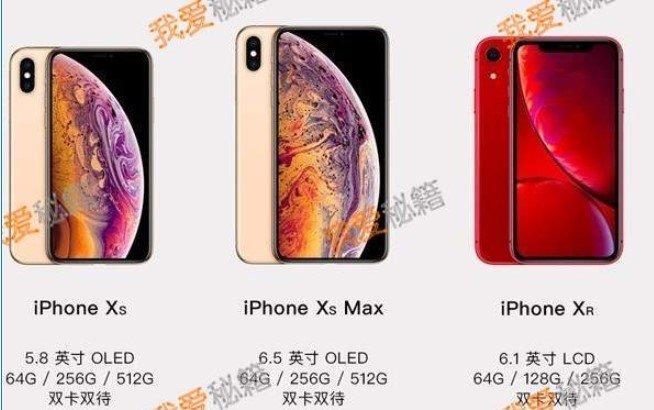 iphoneXS美版、港版、国行的哪国的好?都可以使用国内卡吗?
