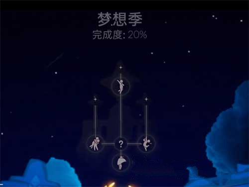 光遇梦想季四个先祖位置图文攻略