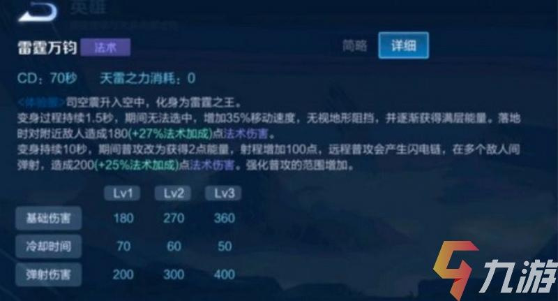 王者荣耀司空震技能介绍 司空震强度分析与出装推荐