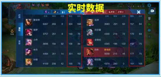 王者荣耀S22新赛季暴君BUFF提升效果分析