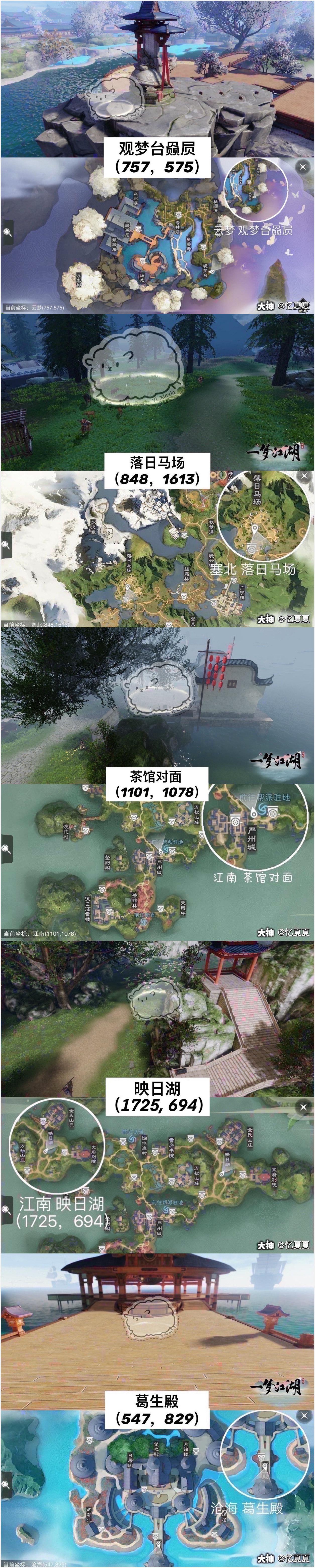 一梦江湖2021年2月2日打坐点坐标一览