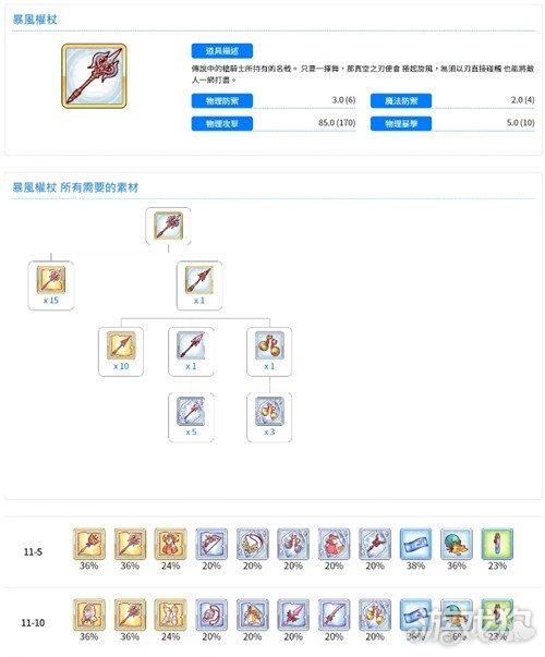 公主连接r9装备刷图建议 哪些装备值得刷