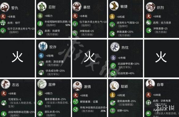 《全面战争三国》各属性武将技能树介绍 全将领五行技能树分析