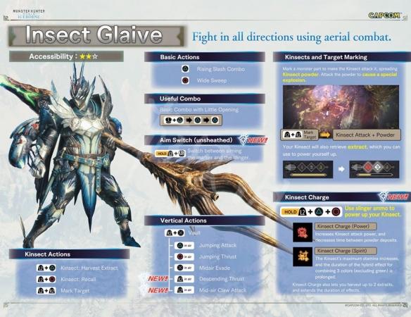 《怪物猎人世界》冰原全武器操作一览 冰原武器怎么操作?