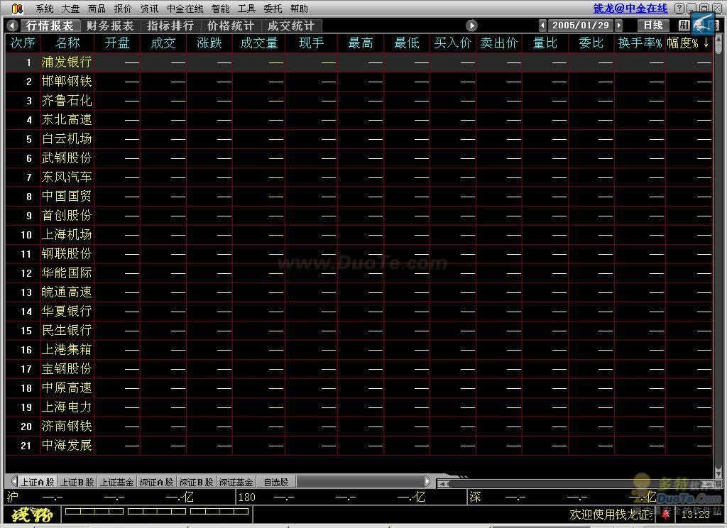 《钱龙@中金在线》股票分析软件下载