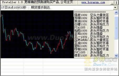 投资家股指之星·股指期货商品期货盘中提示软件下载