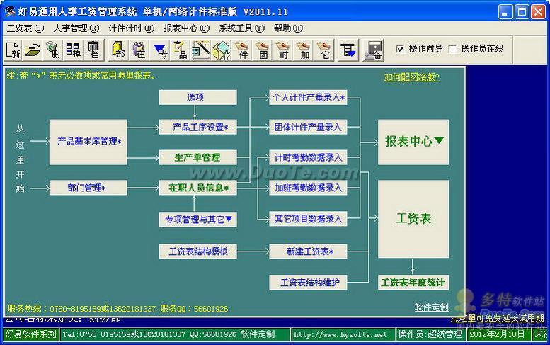 好易通用人事工资管理系统下载