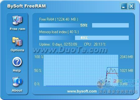 BySoft FreeRAM下载