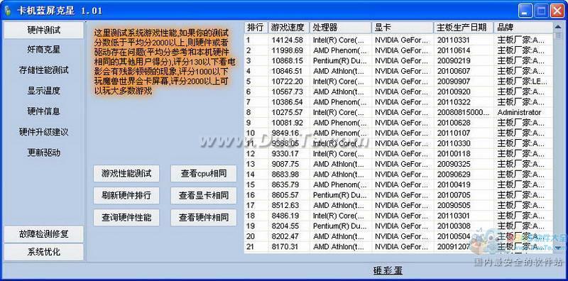 卡机蓝屏克星(原硬件评测大师)下载