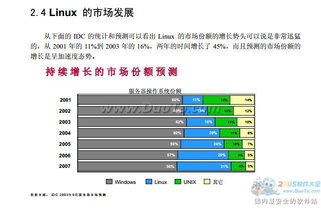 Linux解决方案白皮书下载
