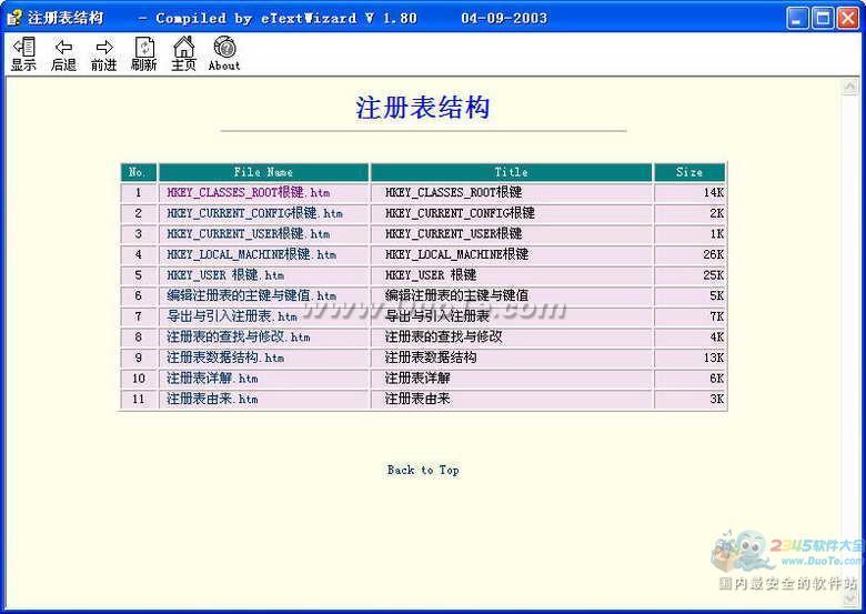 注册表结构下载