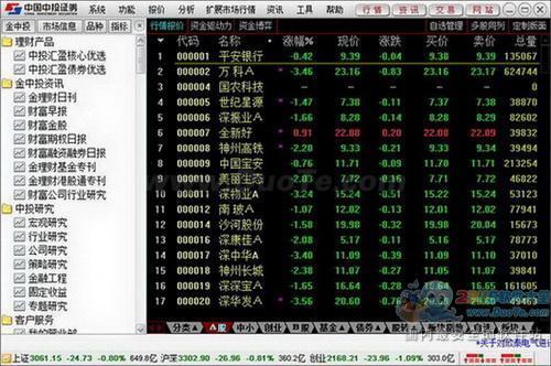 中投证券超强版行情交易系统下载