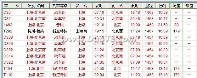 盛名列车时刻表使用教程