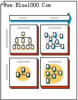 Visio 2003创建框图