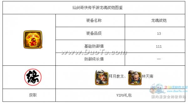 《仙剑奇侠传》龙魂战铠属性与获取 装备图鉴