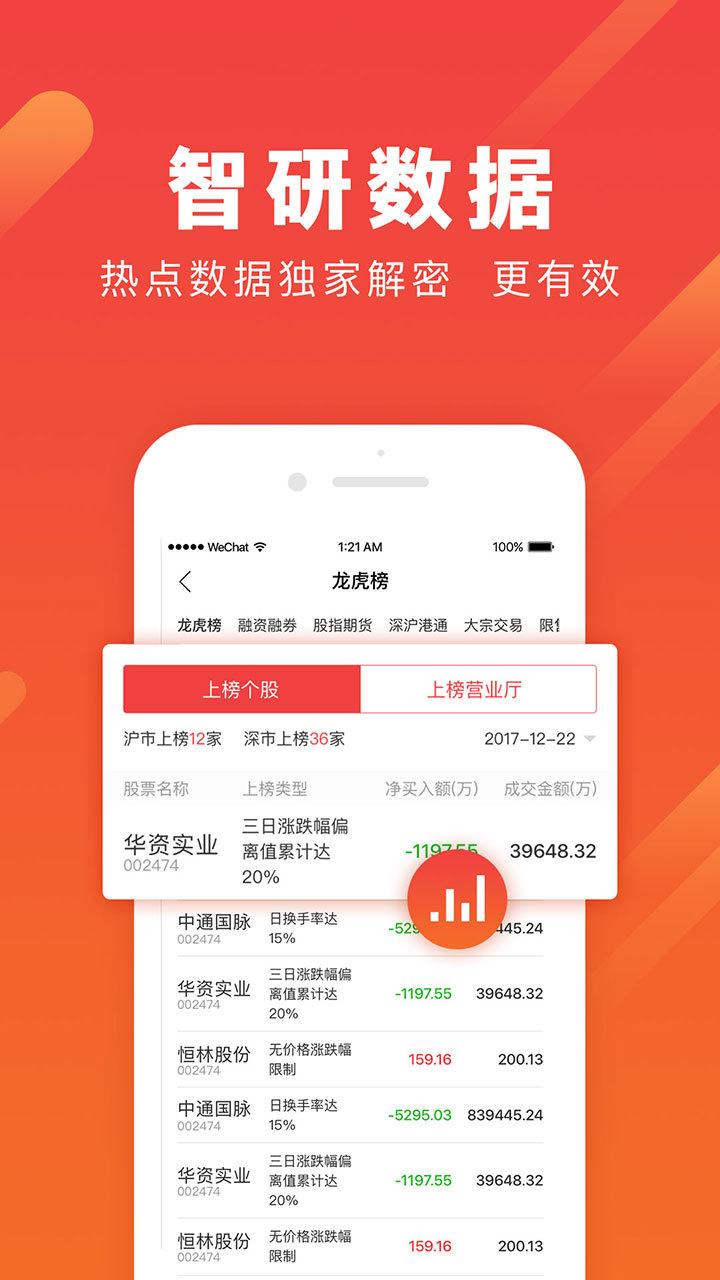 华股财经软件截图1