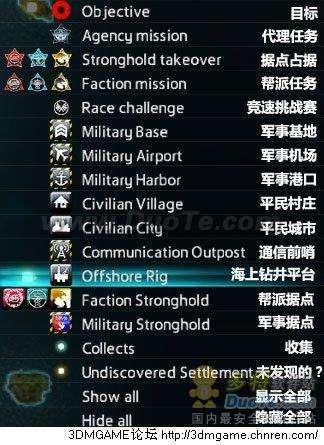 《正当防卫2》地图图标含义翻译