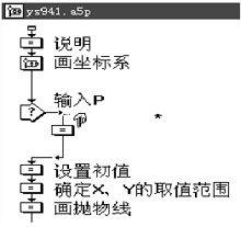 Authorware高级教程之绘制动态抛物线